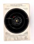Nosso Sistema Solar -reprodução de original didático inglês antigo. 30 x 21,5 cm.